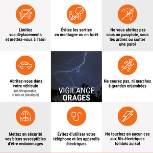 orages-orange
